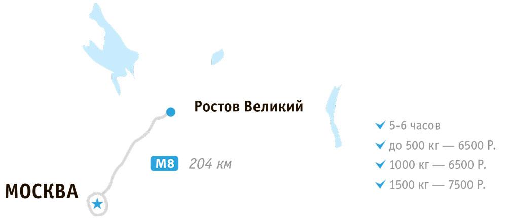 Грузы Москва-Ростов Великий