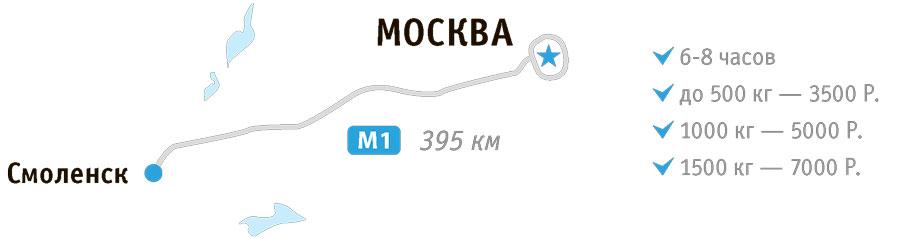 Доставка груза в Сомоленск